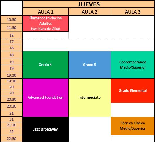 Horario Jueves Curso 2021-2022 Estudio de Danza Alicia Broseta